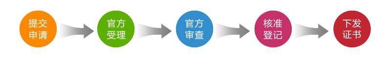 商标官方注册扣成