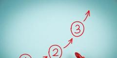 商标注册查询方法有哪些?商标查询有必要吗?