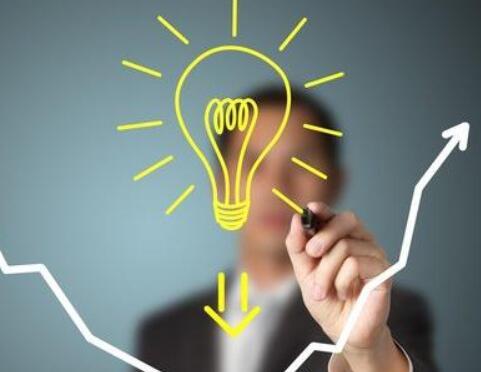如何理解知识产权类合同解除权条款?