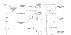 美国专利局最新AR/VR专利报告发布