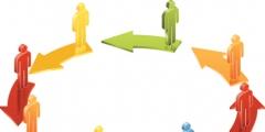 申请补办商标证书要经过哪些流程?