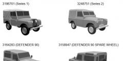 路虎申请汽车立体模型商标被宣告无效