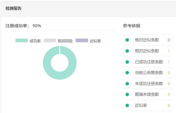 中国商标注册检索系统