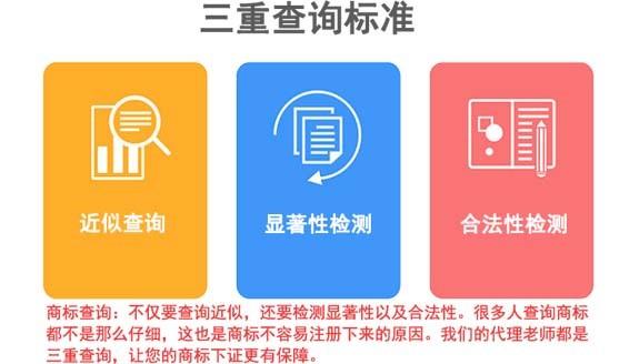 中国企业注册商标都需要什么手续?
