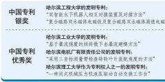 哈市5项专利摘得中国专利奖 两项获银奖 三项获优秀奖